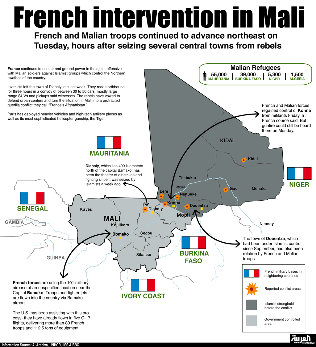 Mali's breakaway region of Azawad.