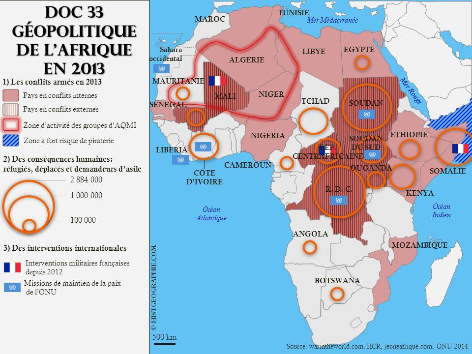 TUNISIE. MAROC. Mer Méditerranée. Sahara. occidental. LIBYE. EGYPTE. ALGERIE. 1) Les conflits armés en MAURITANIE. Mer Rouge. Pays en conflits internes. MALI. NIGER. TCHAD. SENEGAL. SOUDAN. Pays en conflits externes. Zone d'activité des groupes d'AQMI. NIGERIA. ETHIOPIE. Zone à fort risque de piraterie. SOUDAN DU SUD. LIBERIA. REP. CENTRAFRICAINE. 2) Des conséquences humaines: réfugiés, déplacés et demandeurs d'asile. CAMEROUN. OUGANDA. CÔTE D'IVOIRE. SOMALIE R. D. C KENYA. Océan. Atlantique. Océan. Indien ANGOLA. 3) Des interventions internationales. MOZAMBIQUE. Interventions militaires françaises depuis © HISTGEOGRAPHIE.COM. Missions de maintien de la paix. de l'ONU. BOTSWANA. 500 km. Source: warintheworld.com, HCR, jeuneafrique.com, ONU 2014.
